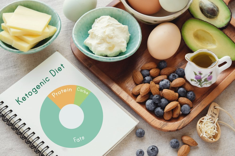 Ketonic Diet or Low carb diet